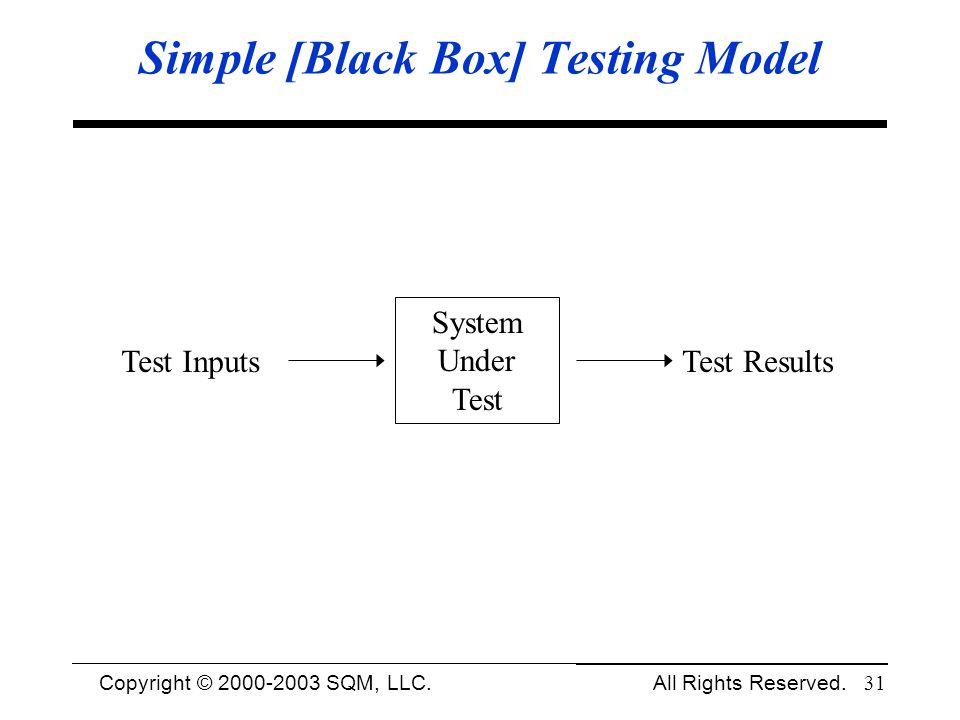 Simple [Black Box] Testing Model